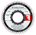 Fullsteam Brumley Forest Porter [keg collar]