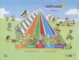 MyPyramid for kids:Eat right. Exercise. Have fun