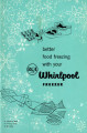 Better food freezing with your RCA Whirlpool freezer  instruction book, freezing guide, warranties